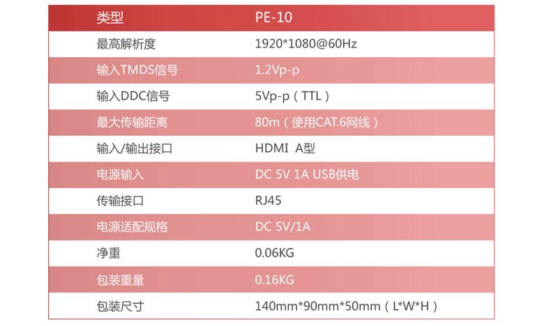 PE-10规格参数