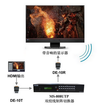 双绞线矩阵支持音视频同步