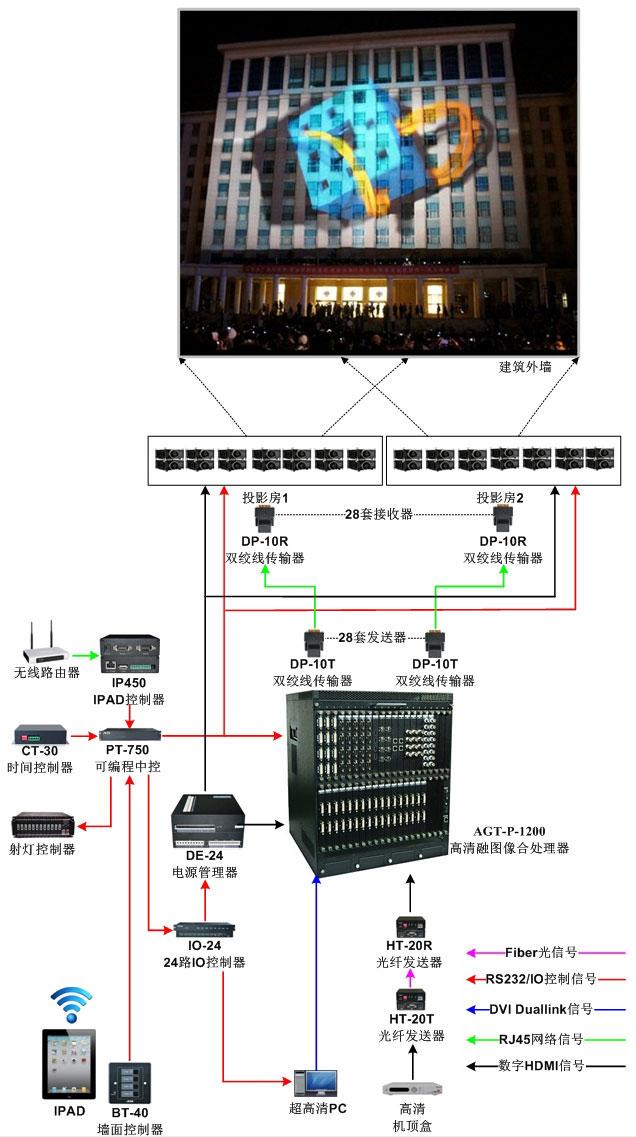 10年领域中控盒电路图