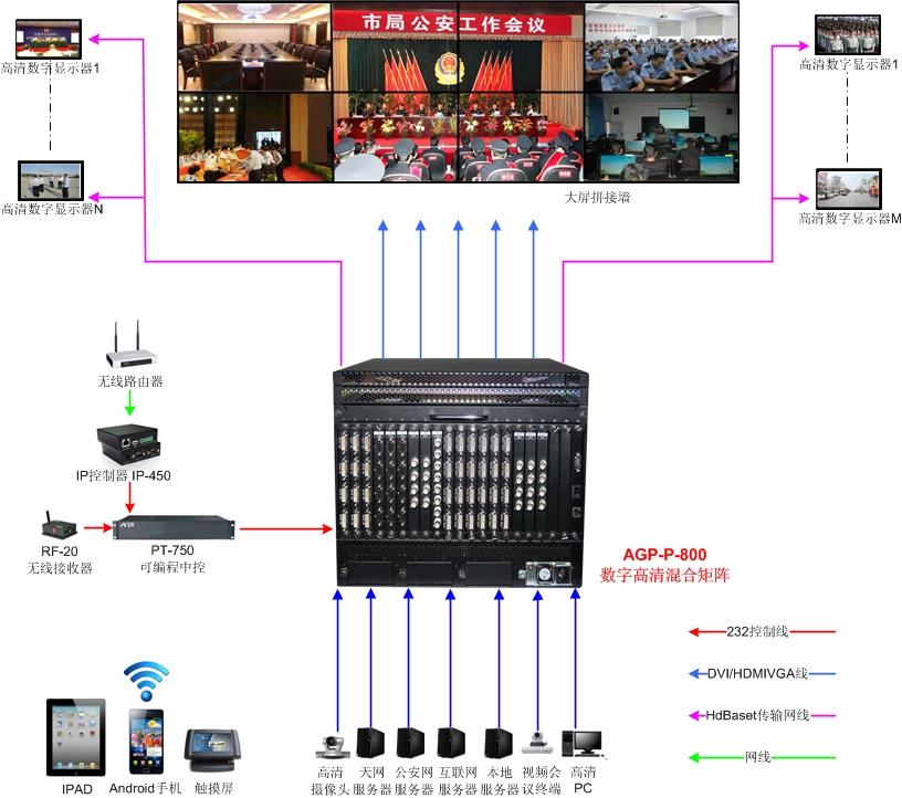 应用于展览行业的2D转3D万能立体融合系统解决方案